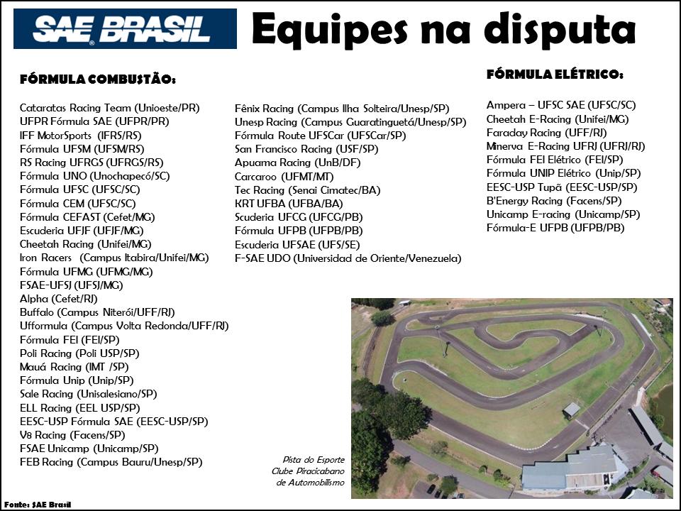 equipes-sae-brasil