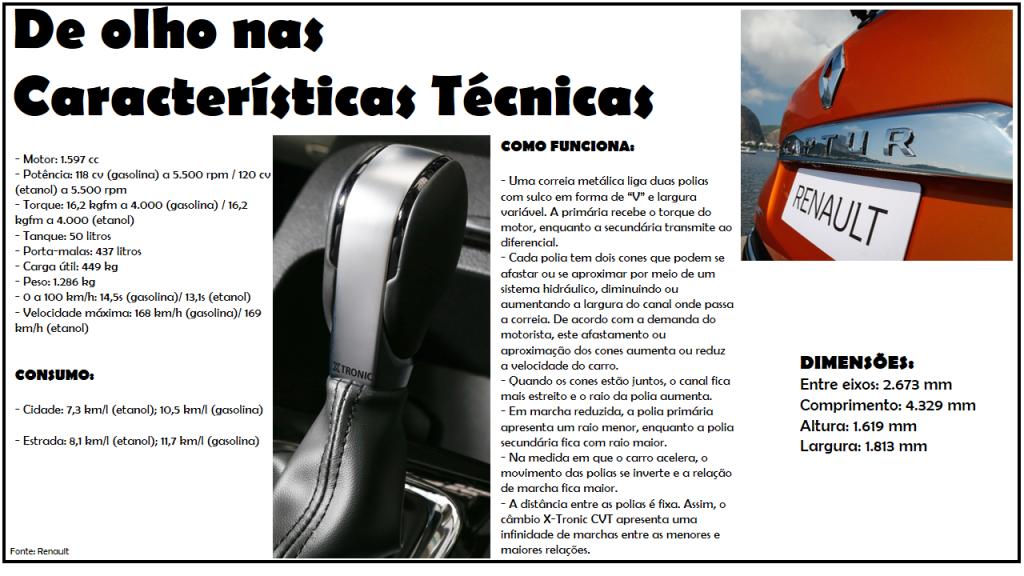 Captur CVT - details
