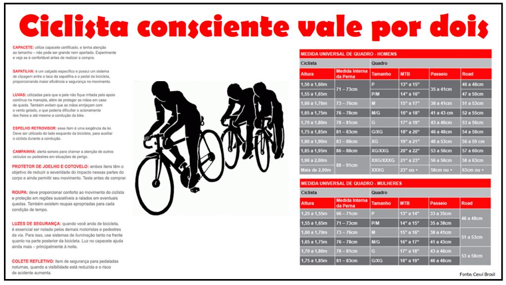 Arte Dia do Ciclista