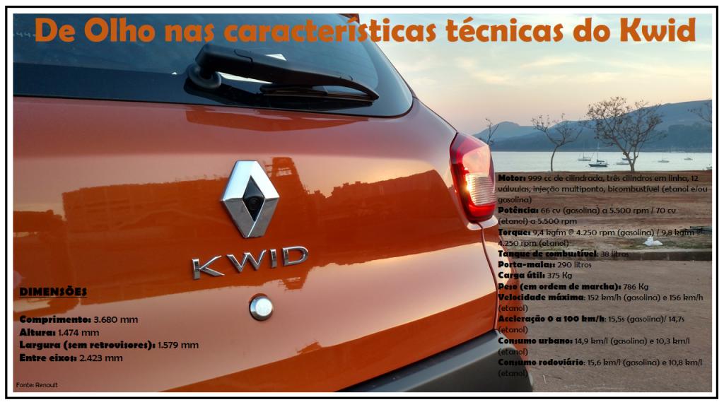 Teste Kwid - ficha